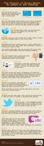 Historia de la Social Media, por Angela Nielsen