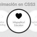 Menús con Animación en CSS3 GRATIS !!!