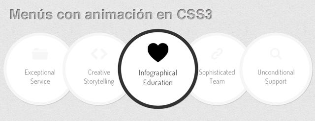 Menús con animación en CSS3 Gratis