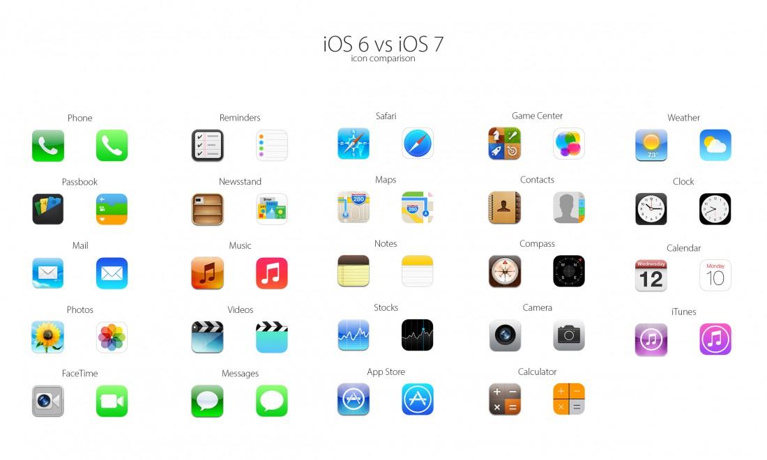 Imagen tomada de appleweblog.com