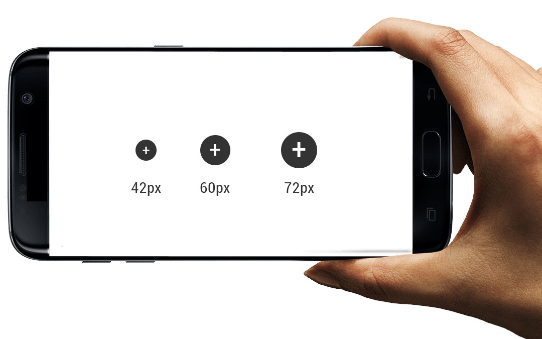 Densidad de pixel, tamaño de diseños para HTML, Android e iOS